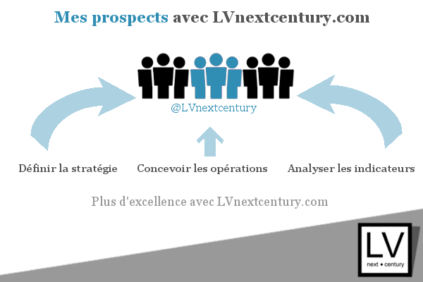acquisition clients LVnextcentury